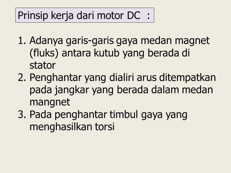 Prinsip kerja dari motor DC :