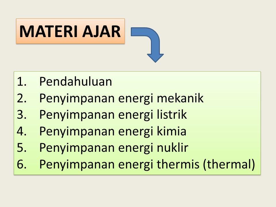 MATERI AJAR Pendahuluan Penyimpanan energi mekanik