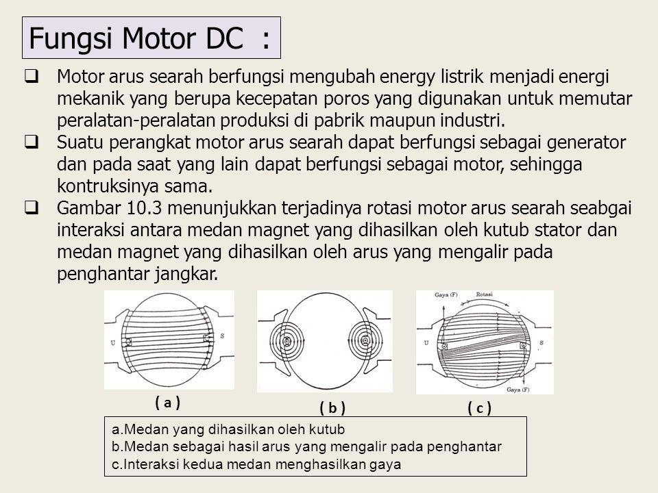 Fungsi Motor DC :