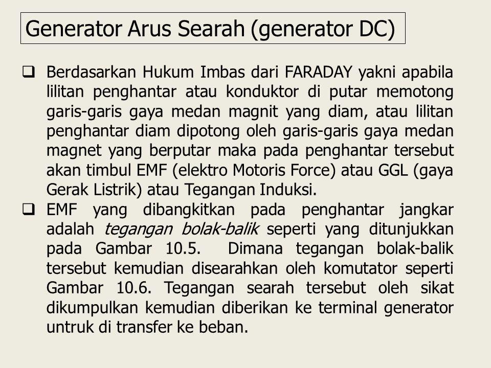 Generator Arus Searah (generator DC)