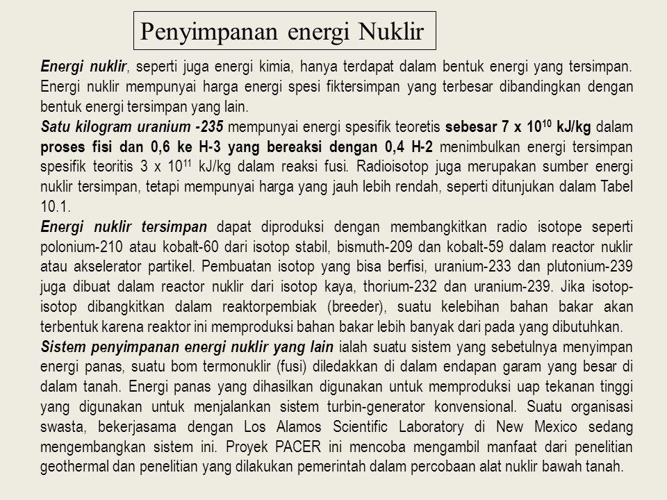 Penyimpanan energi Nuklir