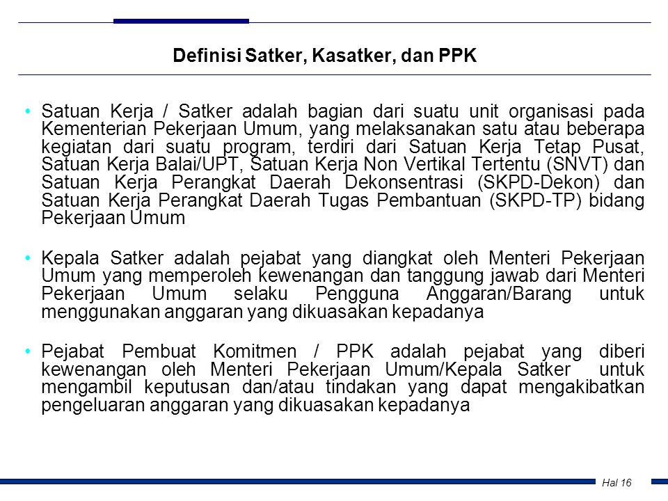 Definisi Satker, Kasatker, dan PPK