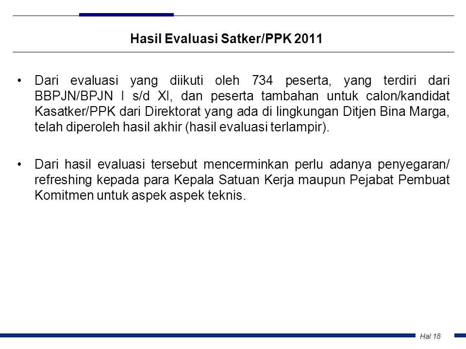 Hasil Evaluasi Satker/PPK 2011