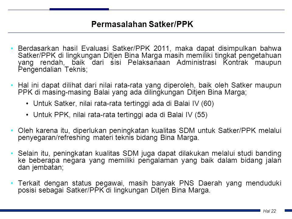 Permasalahan Satker/PPK