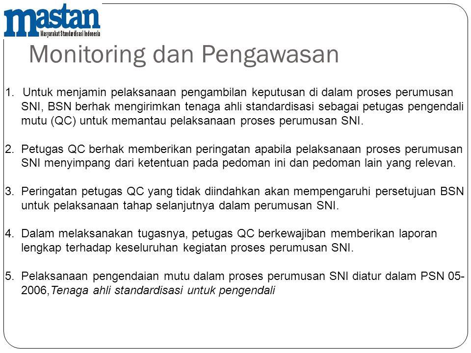 Monitoring dan Pengawasan