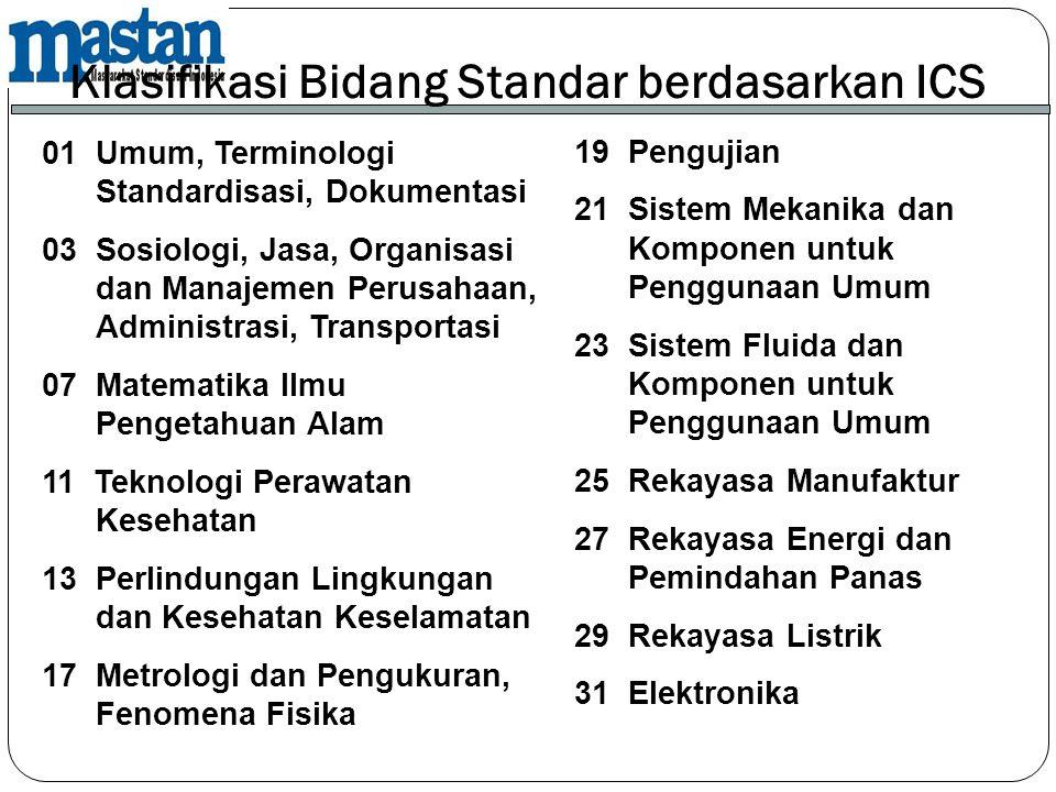 Klasifikasi Bidang Standar berdasarkan ICS