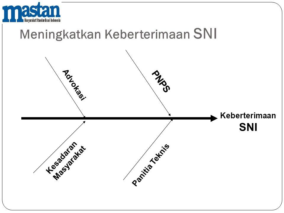 Meningkatkan Keberterimaan SNI