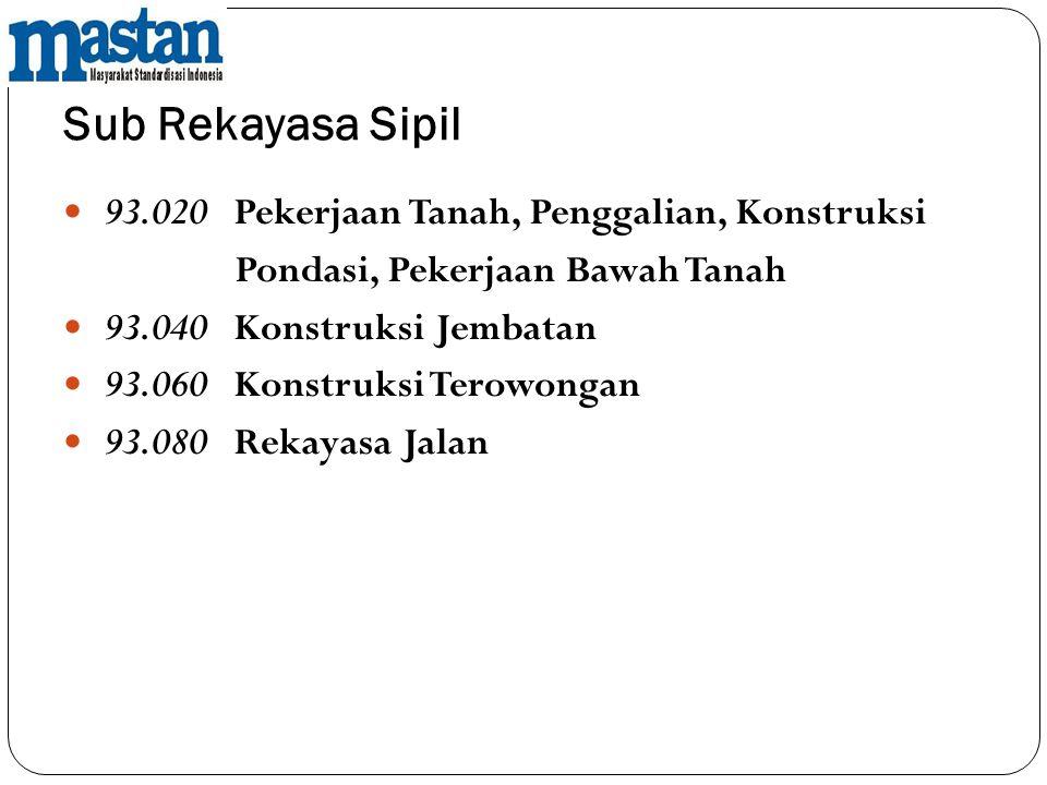 Sub Rekayasa Sipil 93.020 Pekerjaan Tanah, Penggalian, Konstruksi