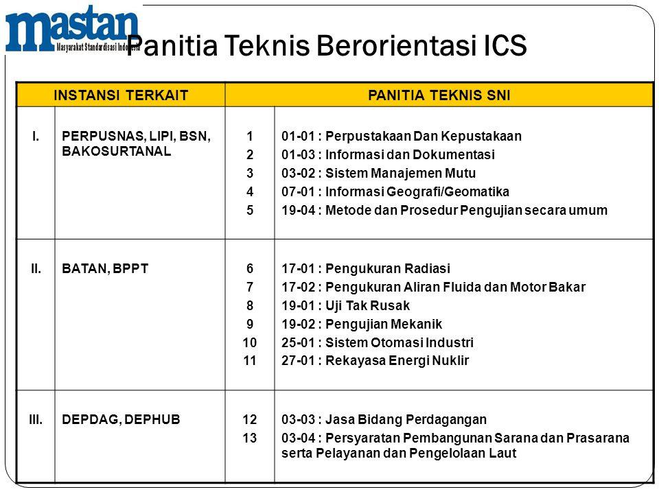 Panitia Teknis Berorientasi ICS