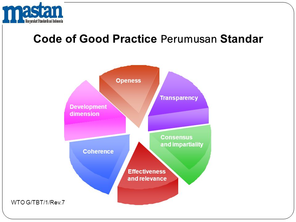 Code of Good Practice Perumusan Standar