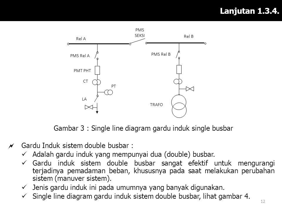 Gambar 3 : Single line diagram gardu induk single busbar