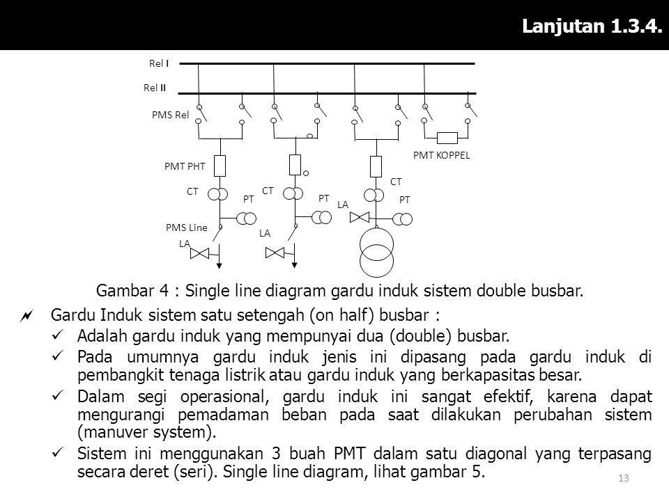 Gambar 4 : Single line diagram gardu induk sistem double busbar.