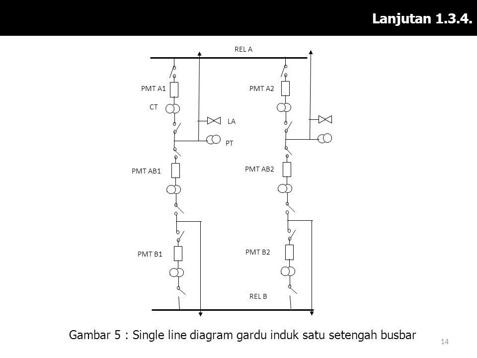 Gambar 5 : Single line diagram gardu induk satu setengah busbar