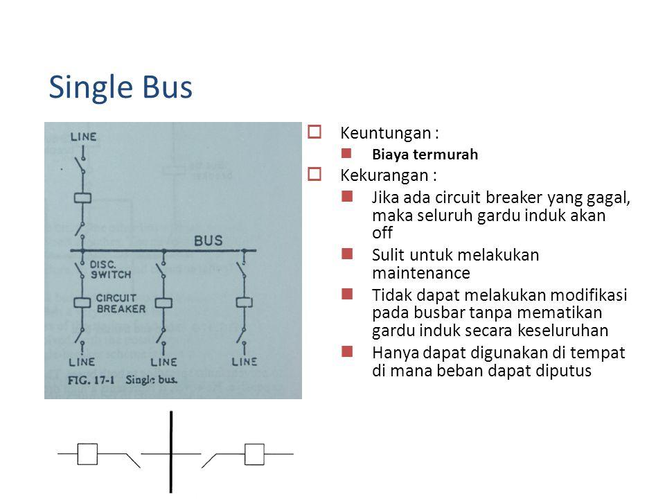 Single Bus Keuntungan : Kekurangan :