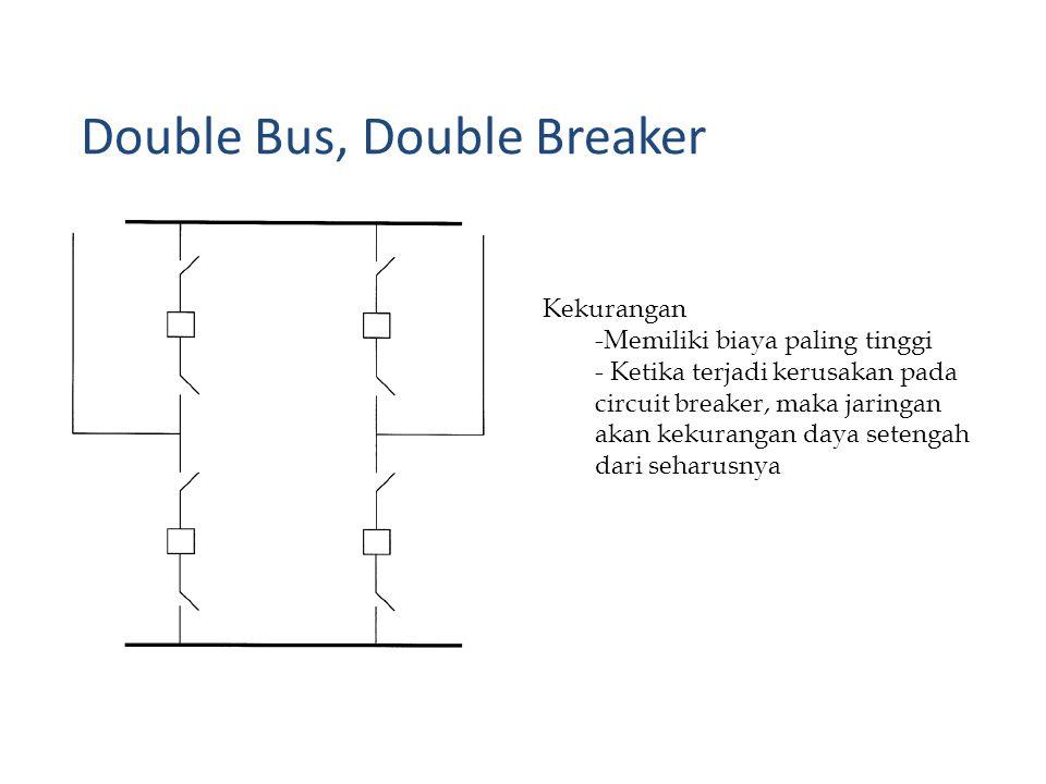 Double Bus, Double Breaker