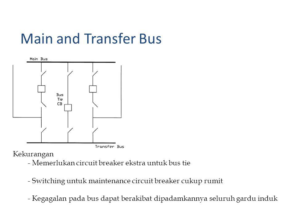 Main and Transfer Bus Kekurangan