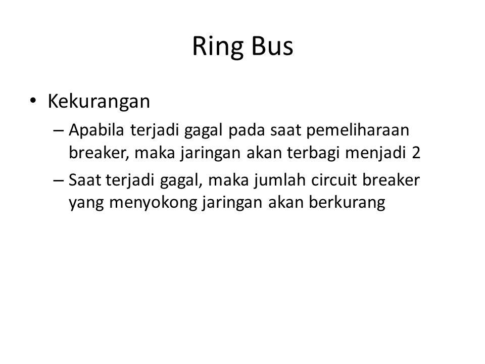 Ring Bus Kekurangan. Apabila terjadi gagal pada saat pemeliharaan breaker, maka jaringan akan terbagi menjadi 2.
