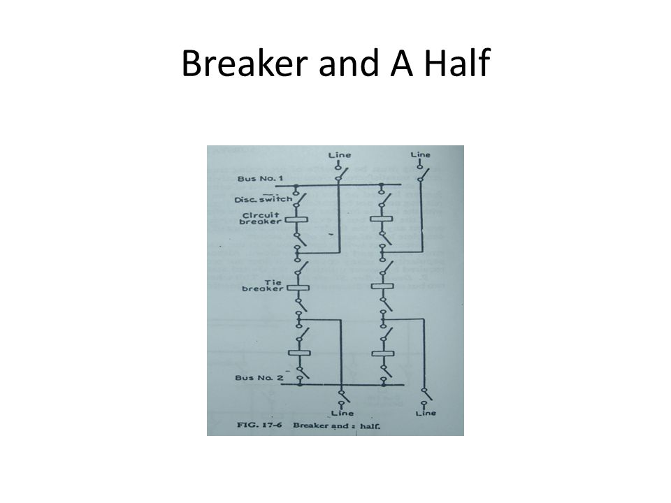 Breaker and A Half