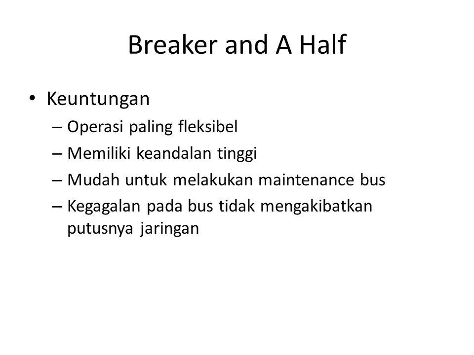 Breaker and A Half Keuntungan Operasi paling fleksibel