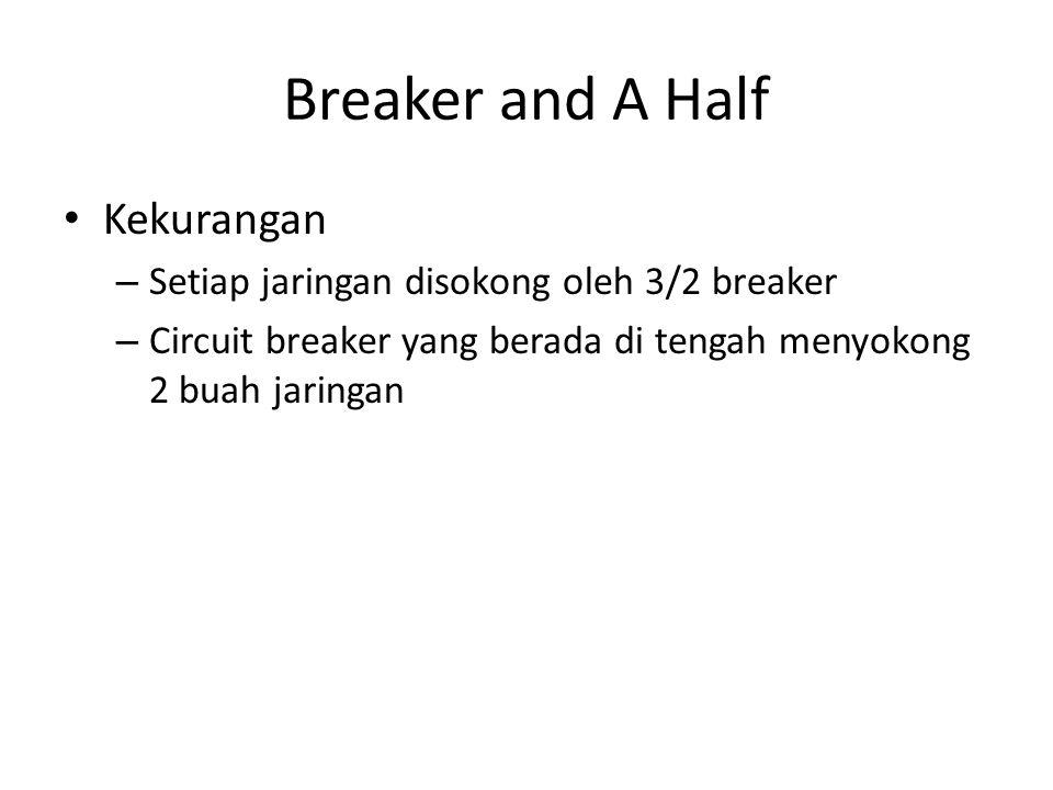 Breaker and A Half Kekurangan