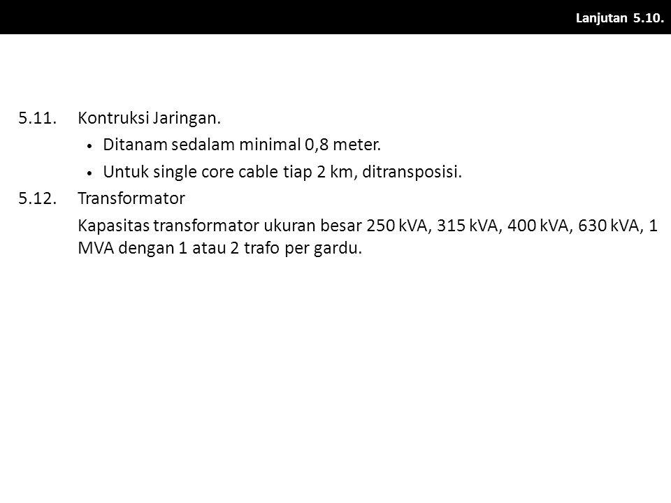 Ditanam sedalam minimal 0,8 meter.