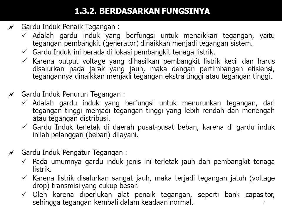 1.3.2. BERDASARKAN FUNGSINYA