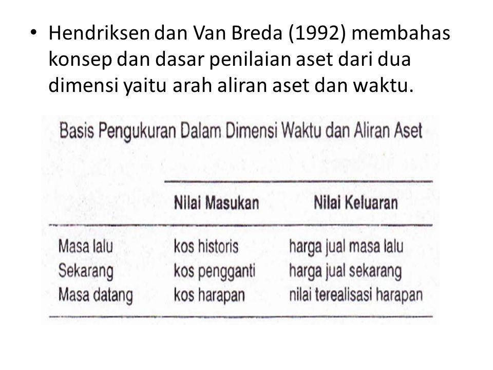 Hendriksen dan Van Breda (1992) membahas konsep dan dasar penilaian aset dari dua dimensi yaitu arah aliran aset dan waktu.