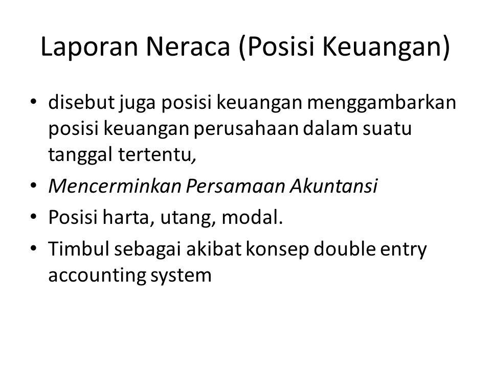 Laporan Neraca (Posisi Keuangan)