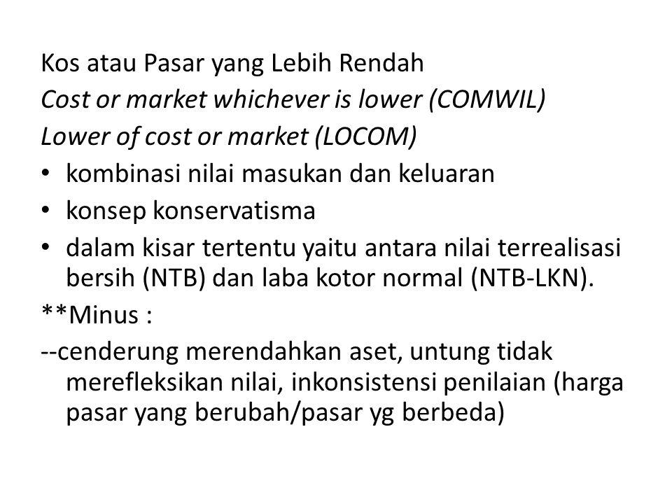 Kos atau Pasar yang Lebih Rendah