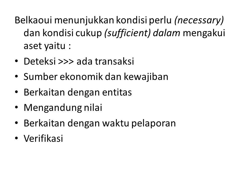 Belkaoui menunjukkan kondisi perlu (necessary) dan kondisi cukup (sufficient) dalam mengakui aset yaitu :