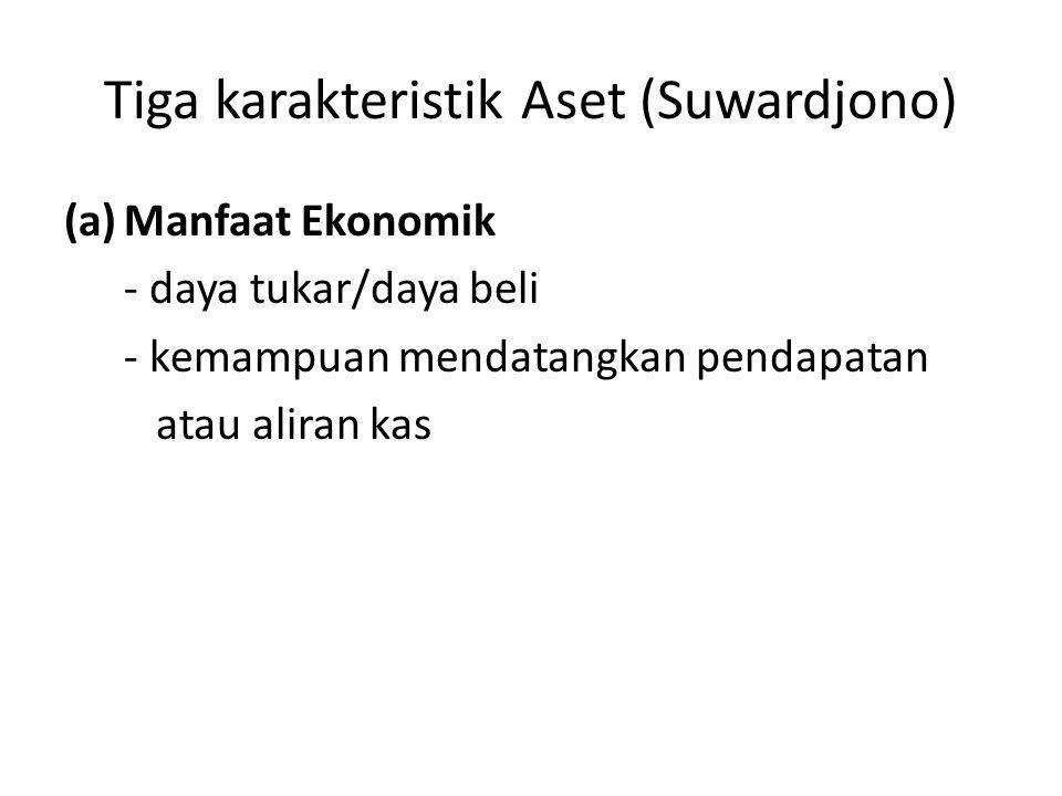 Tiga karakteristik Aset (Suwardjono)