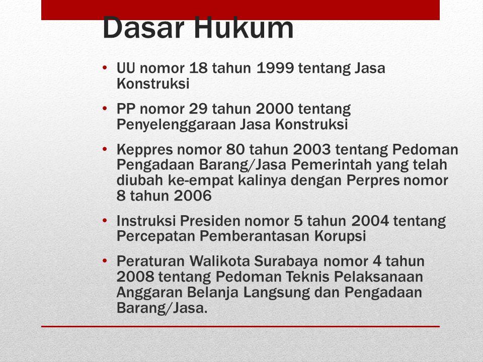 Dasar Hukum UU nomor 18 tahun 1999 tentang Jasa Konstruksi