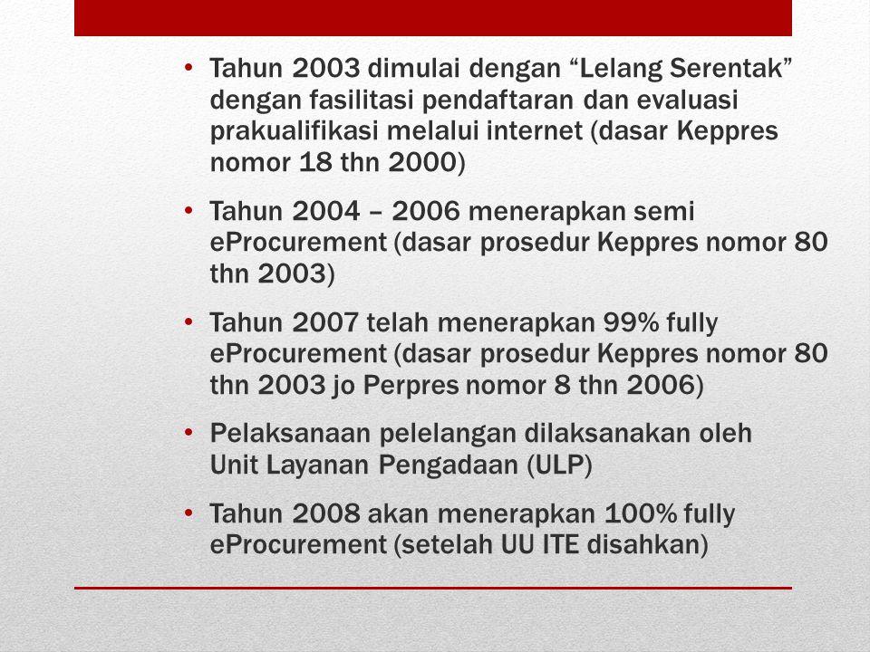 Tahun 2003 dimulai dengan Lelang Serentak dengan fasilitasi pendaftaran dan evaluasi prakualifikasi melalui internet (dasar Keppres nomor 18 thn 2000)