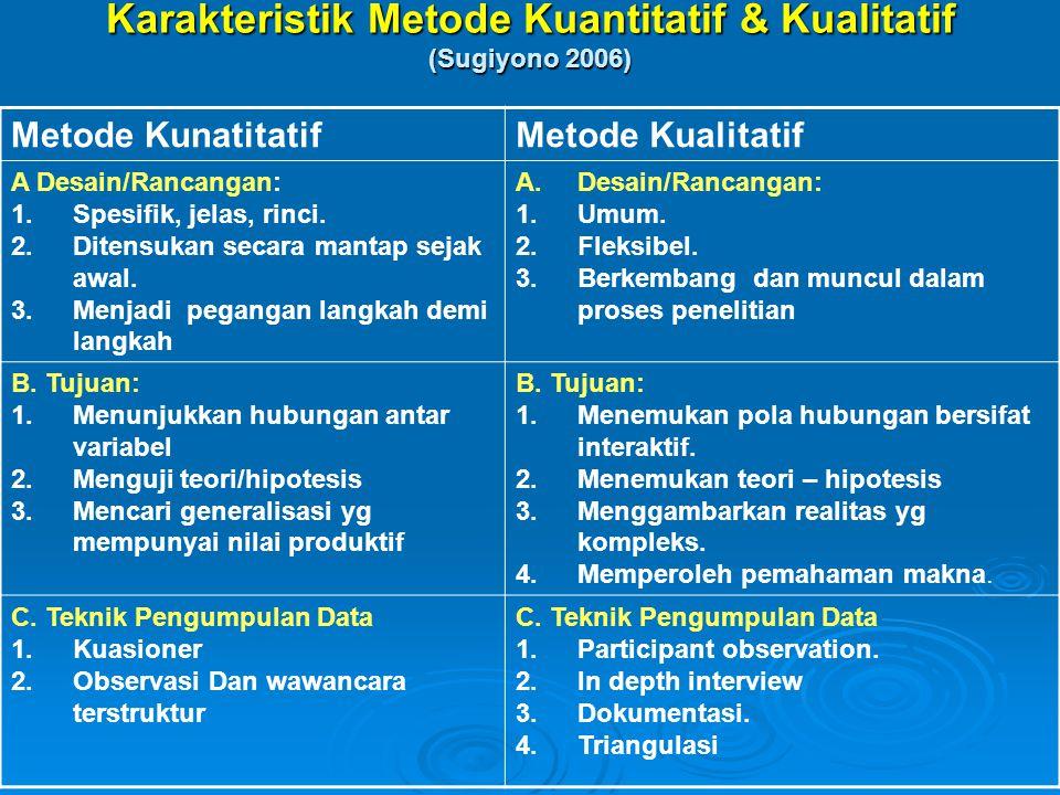 Karakteristik Metode Kuantitatif & Kualitatif (Sugiyono 2006)