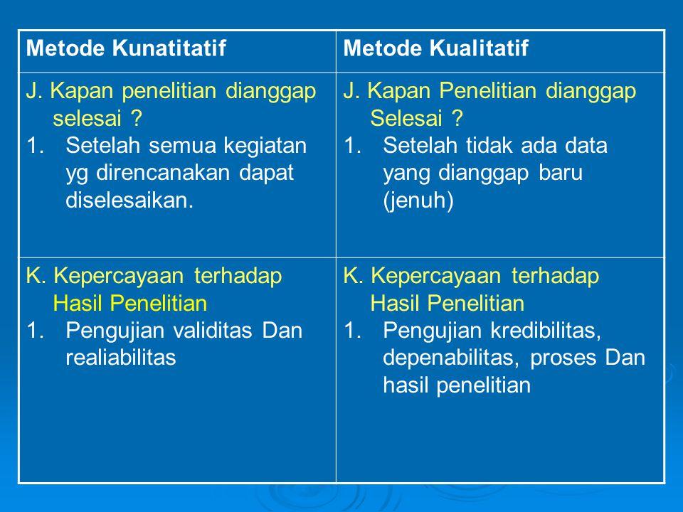 Metode Kunatitatif Metode Kualitatif. J. Kapan penelitian dianggap selesai Setelah semua kegiatan yg direncanakan dapat diselesaikan.