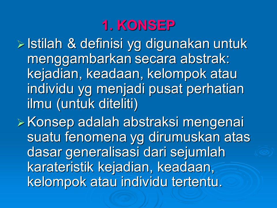 1. KONSEP