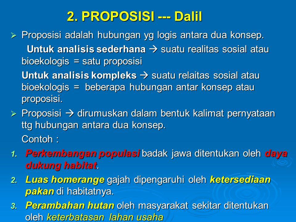 2. PROPOSISI --- Dalil Proposisi adalah hubungan yg logis antara dua konsep.