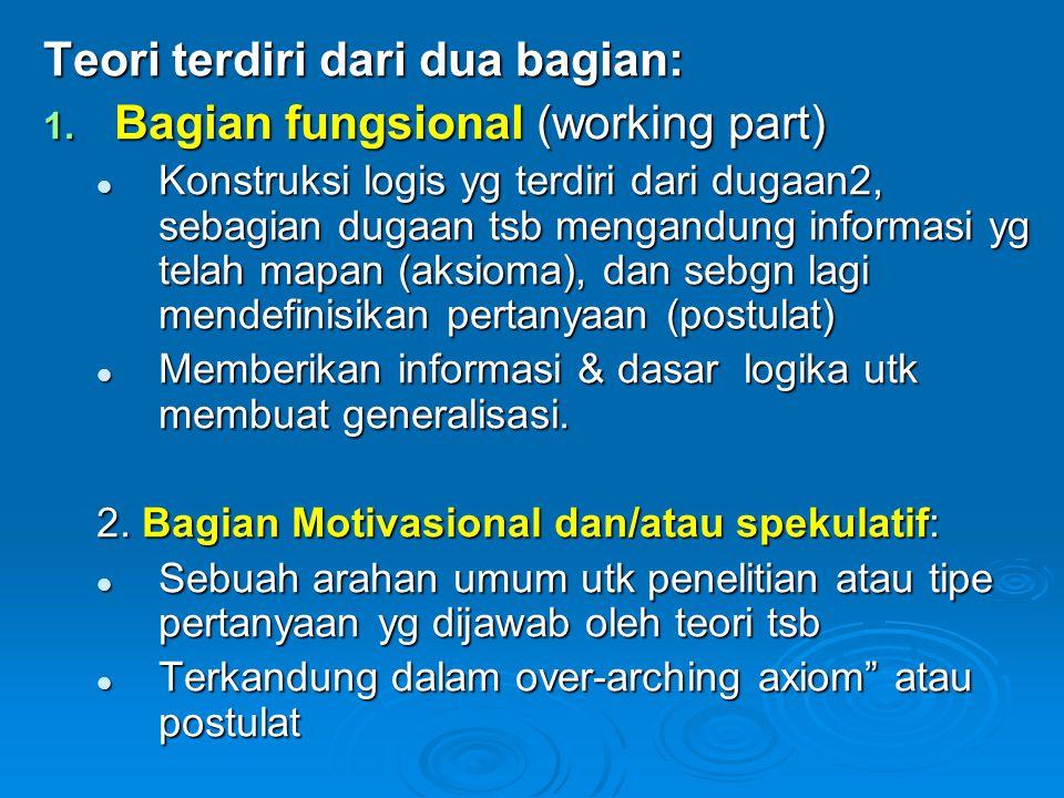 Teori terdiri dari dua bagian: Bagian fungsional (working part)