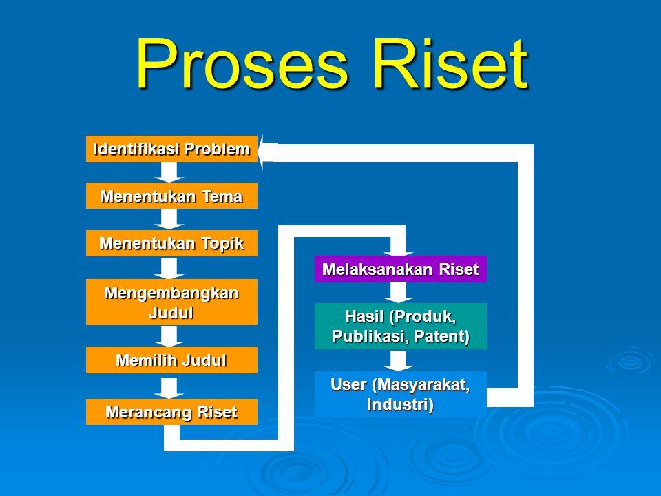 Hasil (Produk, Publikasi, Patent) User (Masyarakat, Industri)