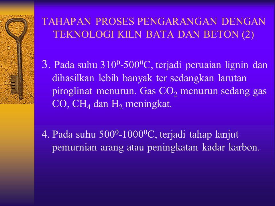 TAHAPAN PROSES PENGARANGAN DENGAN TEKNOLOGI KILN BATA DAN BETON (2)