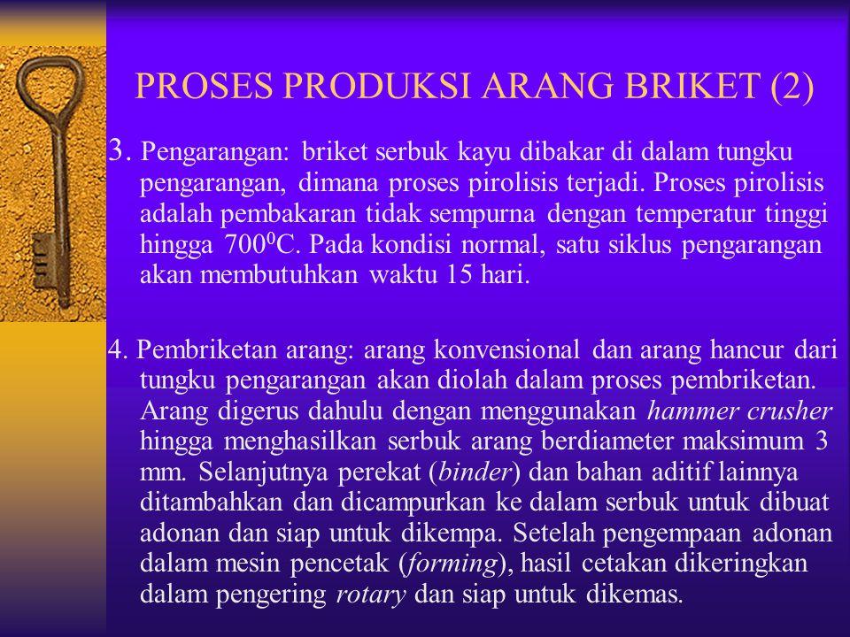 PROSES PRODUKSI ARANG BRIKET (2)