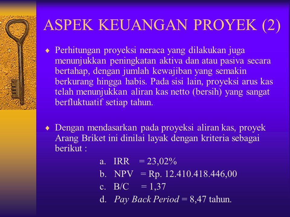 ASPEK KEUANGAN PROYEK (2)