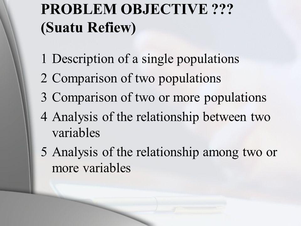 PROBLEM OBJECTIVE (Suatu Refiew)