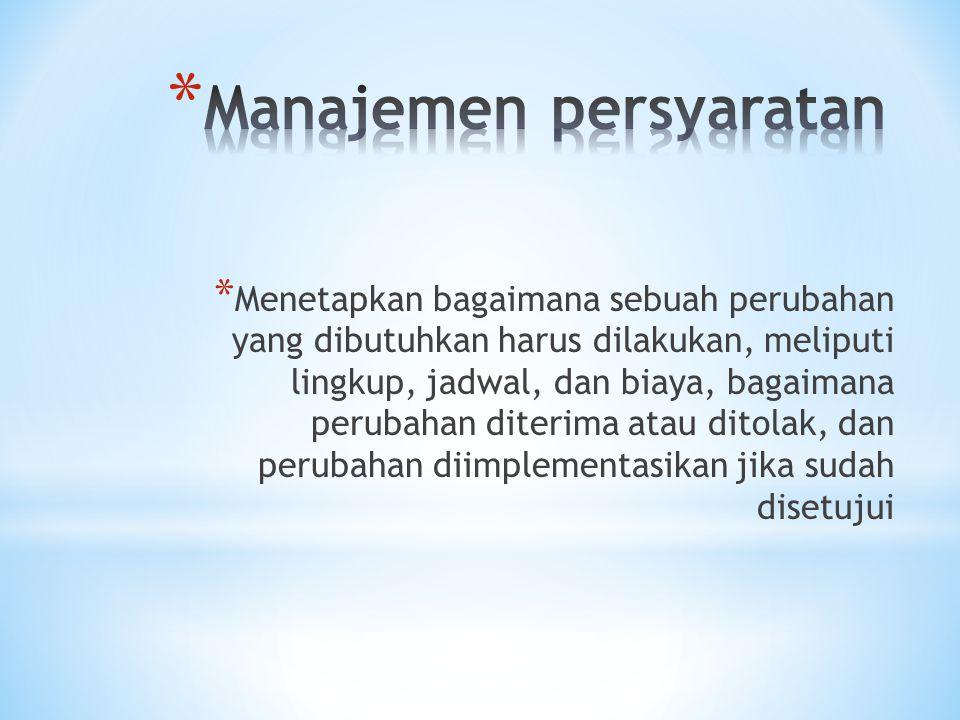 Manajemen persyaratan