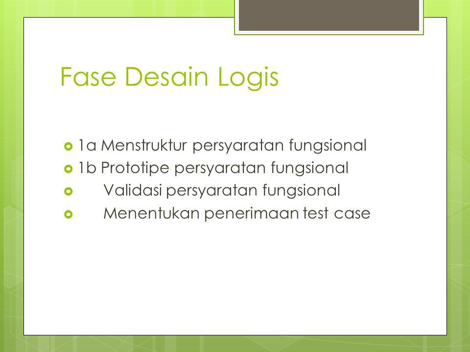 Fase Desain Logis 1a Menstruktur persyaratan fungsional