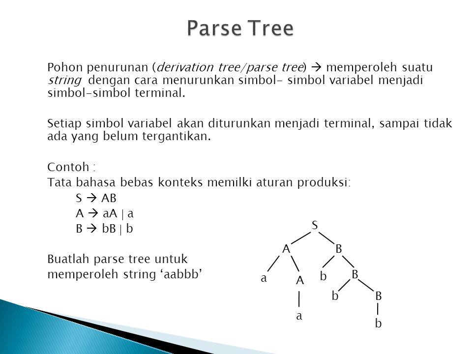 Parse Tree