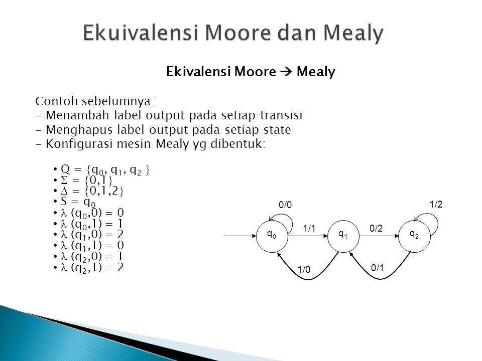 Ekuivalensi Moore dan Mealy