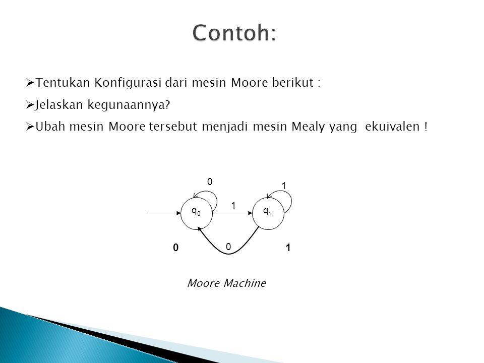 Contoh: Tentukan Konfigurasi dari mesin Moore berikut :