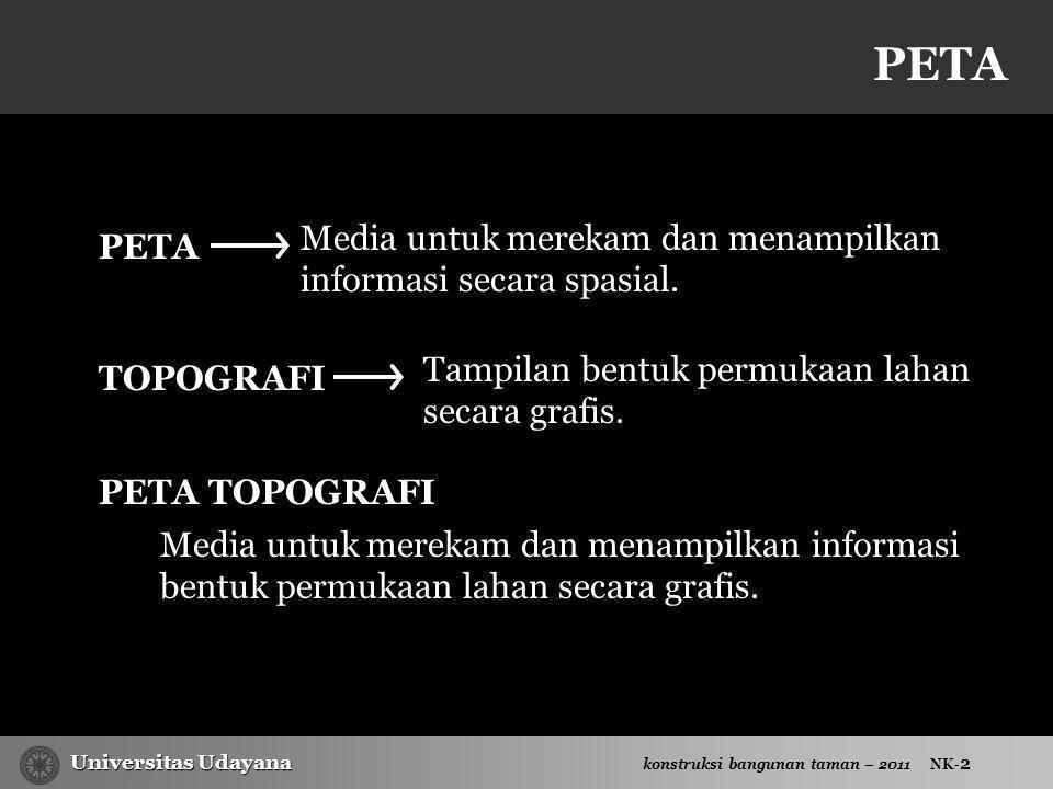 PETA Media untuk merekam dan menampilkan informasi secara spasial.