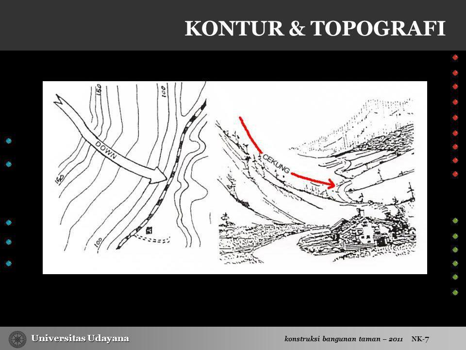KONTUR & TOPOGRAFI Garis-garis kontur memberi informasi: bentuk